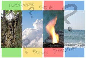 Die 4 Energien der Führung