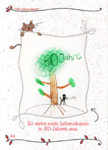 Lebensbaum in 80 J. B.F.